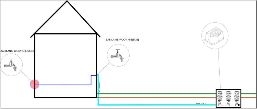 Zabezpieczenie systemu nawadniania na zimę, konserwacja nawadniania na zimę