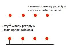 http://ekos.pl/grafika/rozmieszczenie%20zraszaczy%20w%20systemie%20nawadniania1.jpg