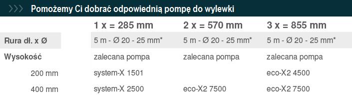 http://ekos.pl/oczko%20wodne/messner+wylewka+pompa1.png
